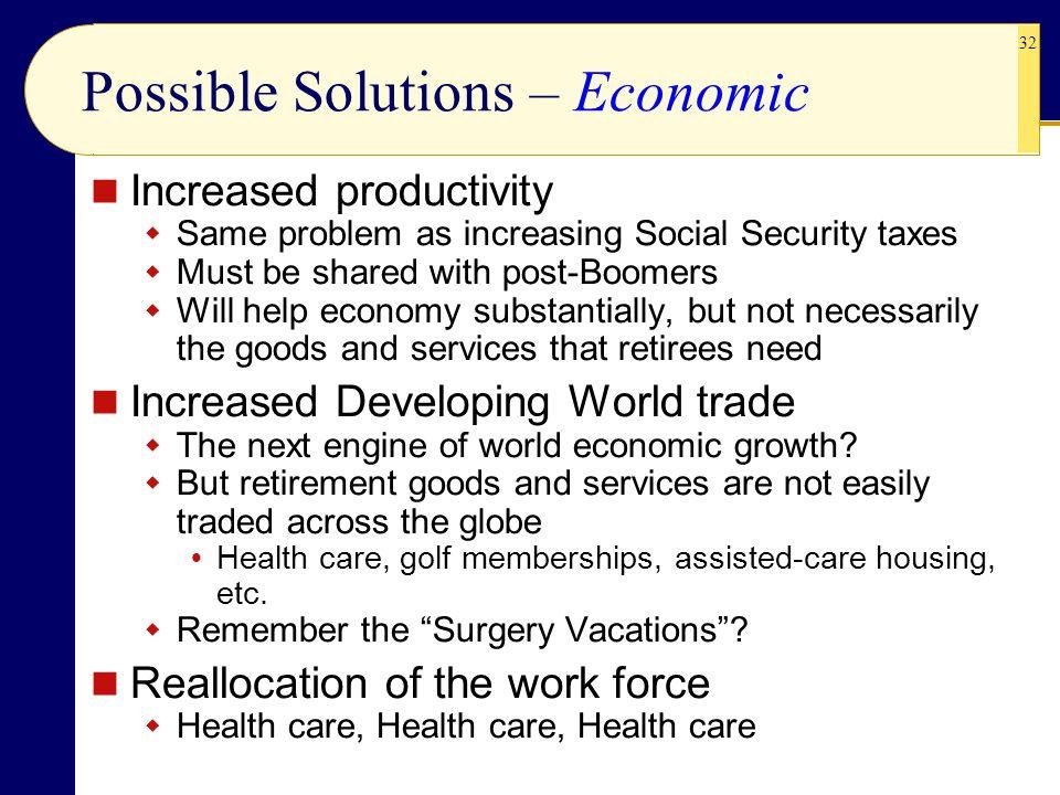 Possible Solutions – Economic
