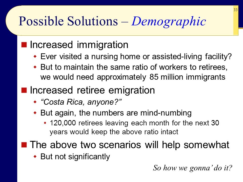 Possible Solutions – Demographic