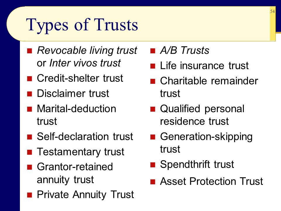 Types of Trusts Revocable living trust or Inter vivos trust