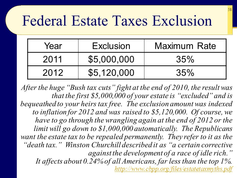 Federal Estate Taxes Exclusion