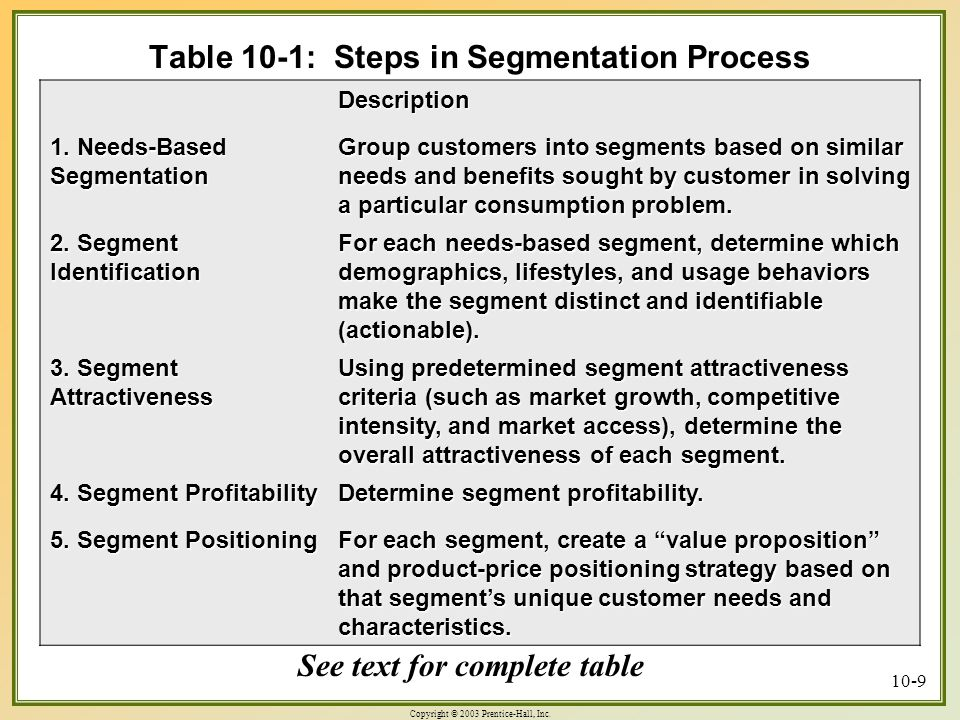 Table 10-1: Steps in Segmentation Process