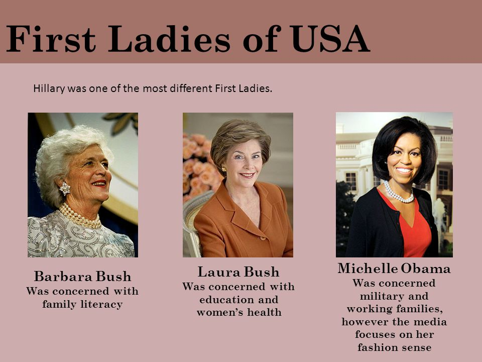 First Ladies of USA Michelle Obama Laura Bush Barbara Bush