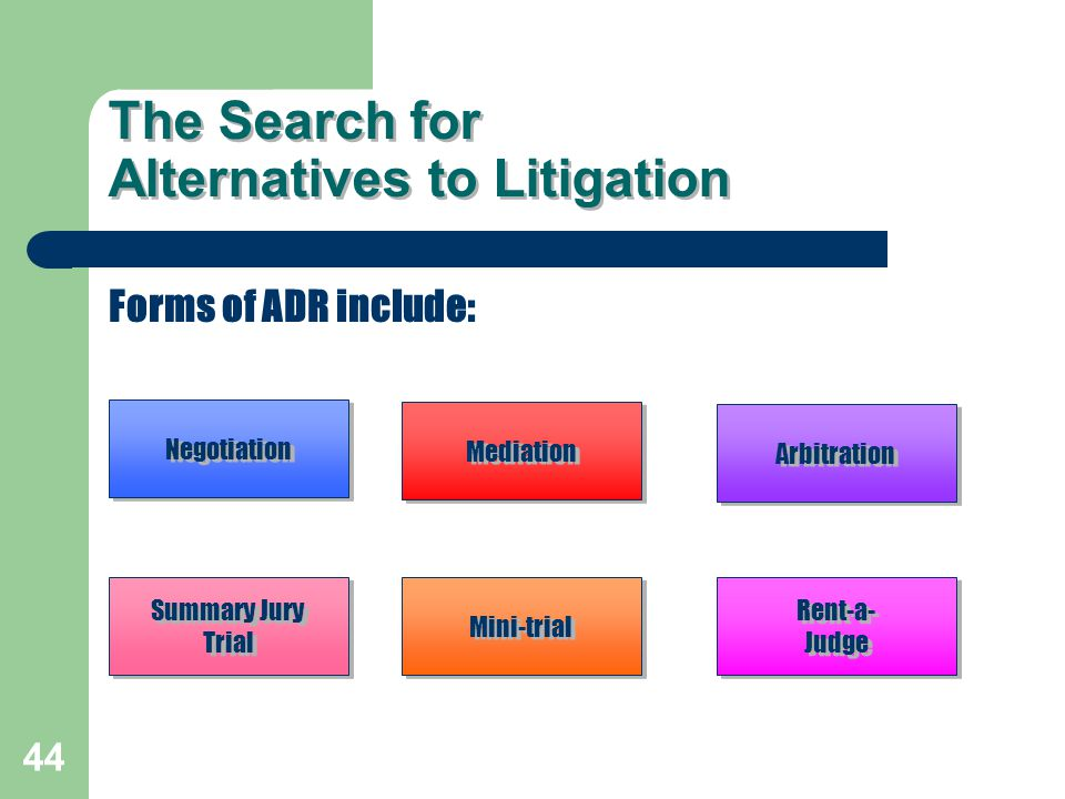 The Search for Alternatives to Litigation