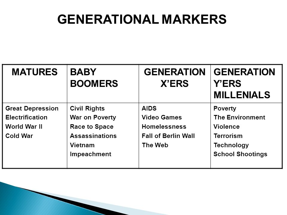 GENERATIONAL MARKERS MATURES BABY BOOMERS GENERATION X'ERS
