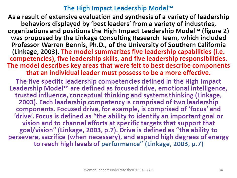 The High Impact Leadership Model™