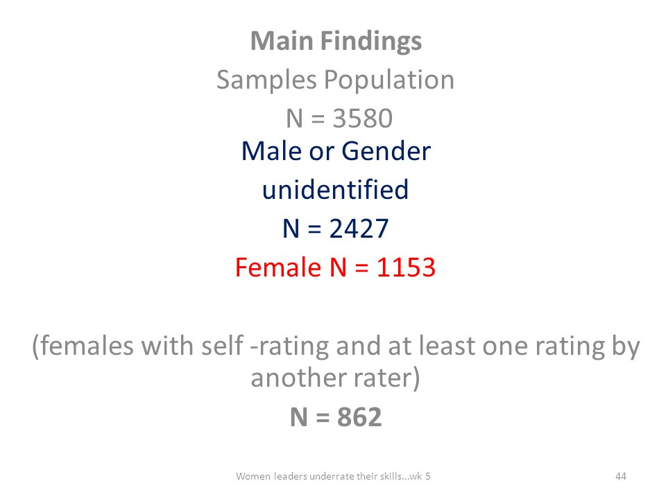 (females with self -rating and at least one rating by another rater)