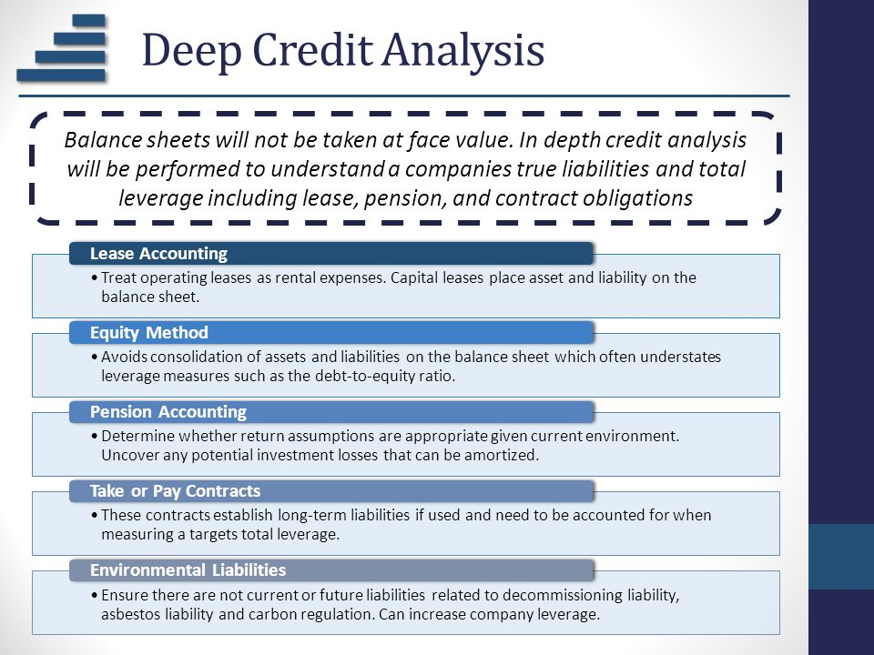 Deep Credit Analysis