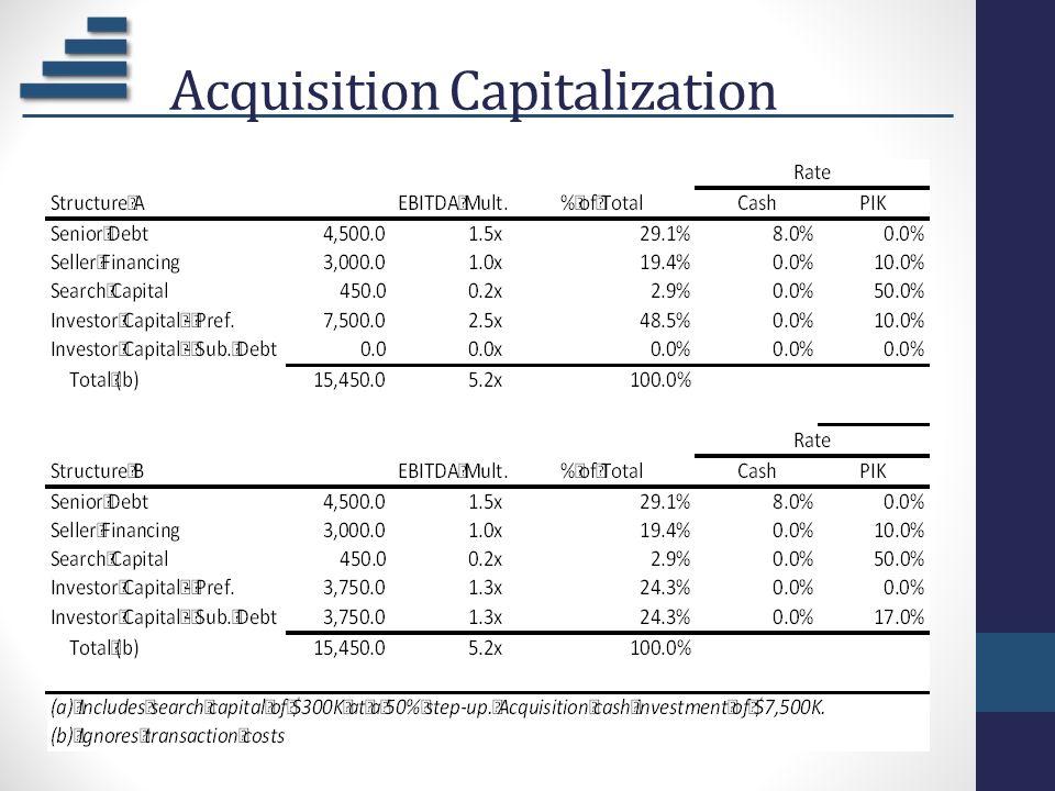Acquisition Capitalization