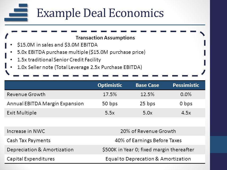 Example Deal Economics