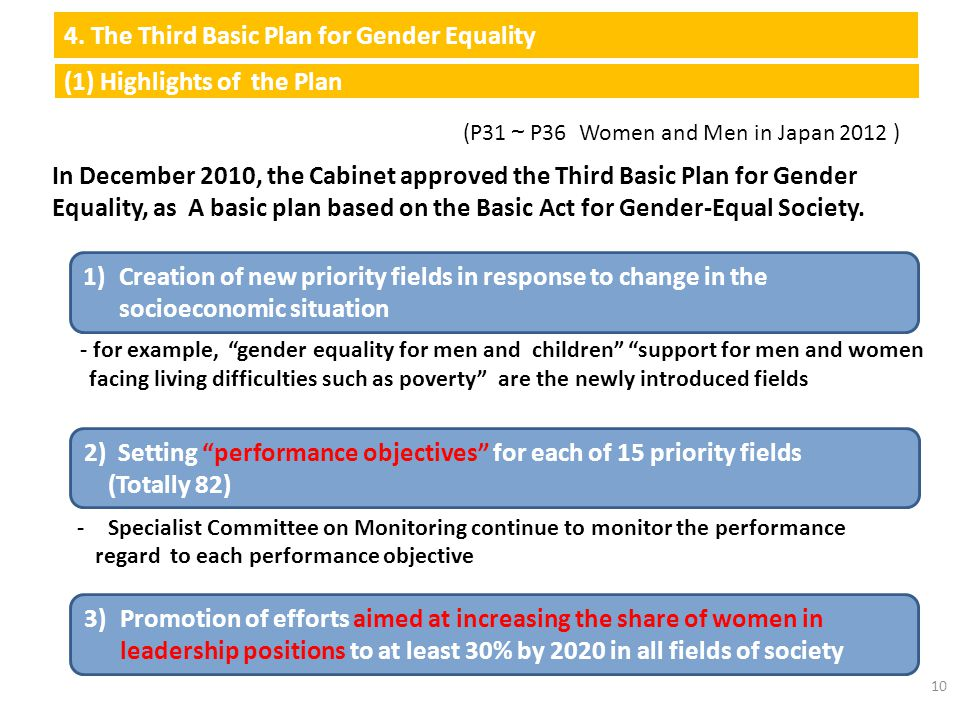 4. The Third Basic Plan for Gender Equality