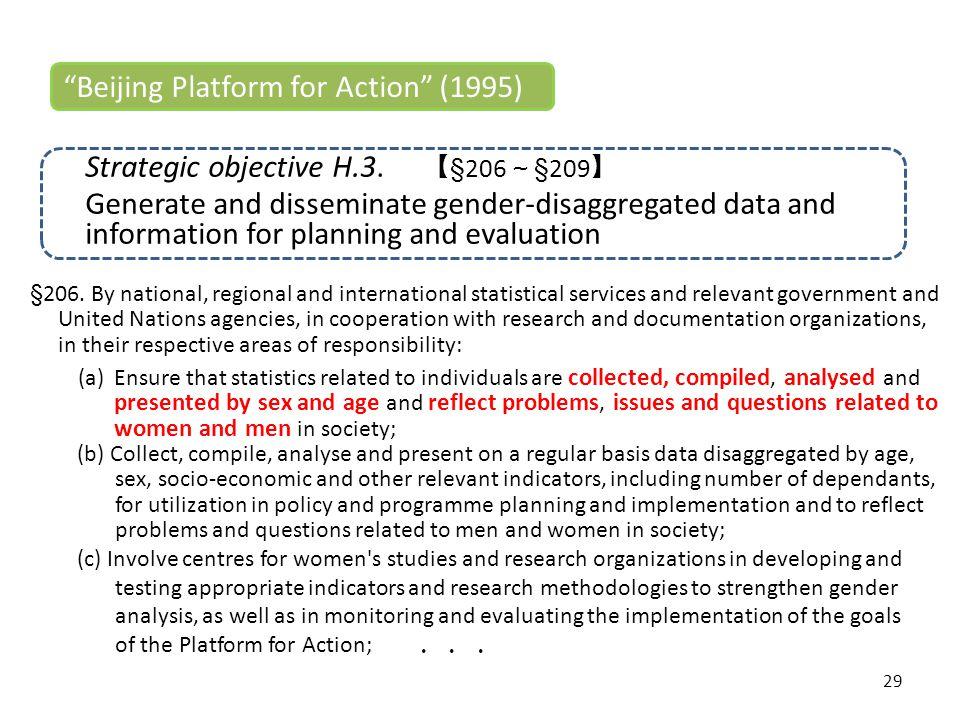 Beijing Platform for Action (1995)
