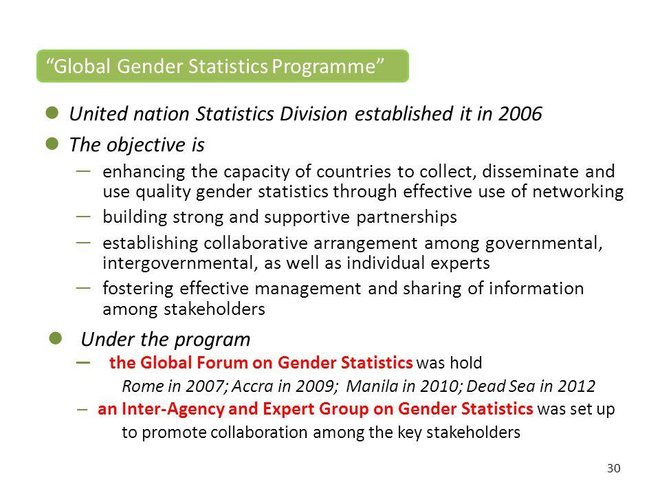 Global Gender Statistics Programme