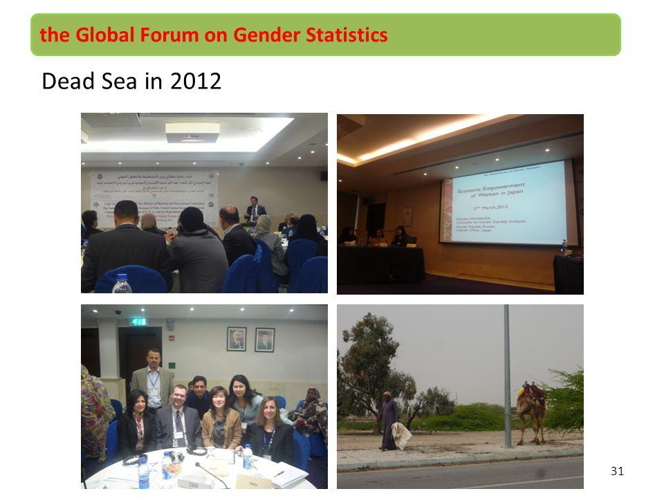 the Global Forum on Gender Statistics