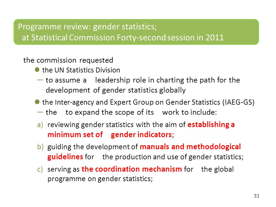 Programme review: gender statistics;