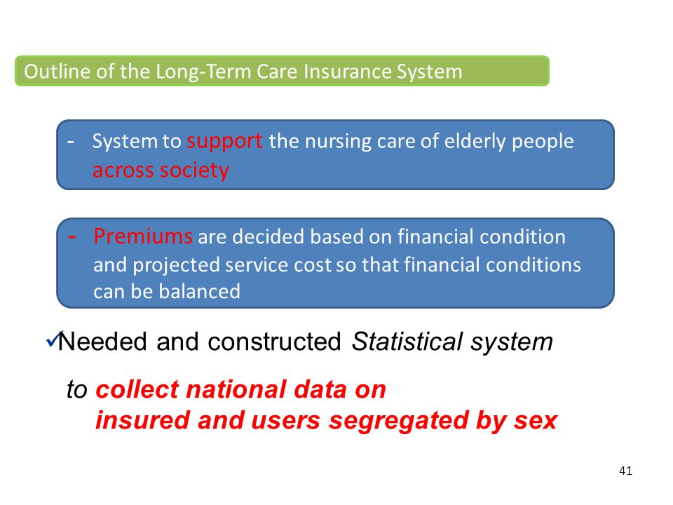 Needed and constructed Statistical system to collect national data on