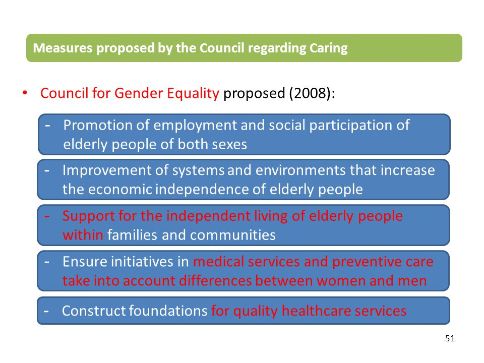 Council for Gender Equality proposed (2008):