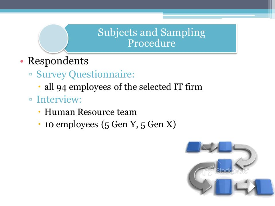 Subjects and Sampling Procedure