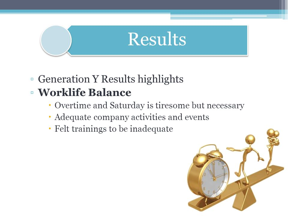 Generation Y Results highlights Worklife Balance
