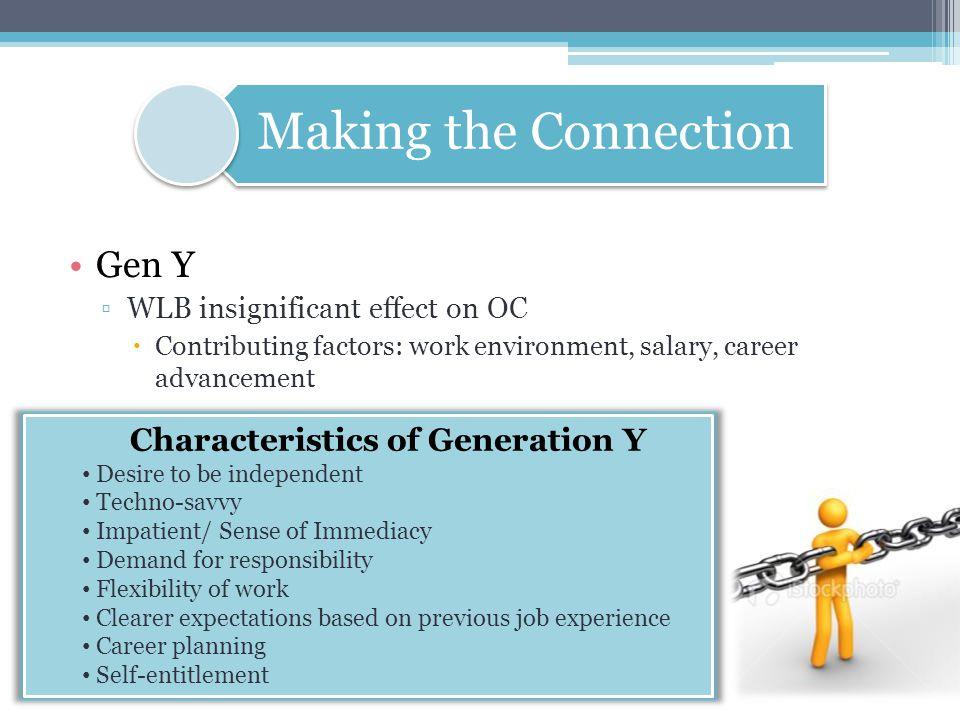 Gen Y Characteristics of Generation Y WLB insignificant effect on OC