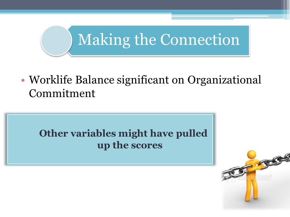 Worklife Balance significant on Organizational Commitment