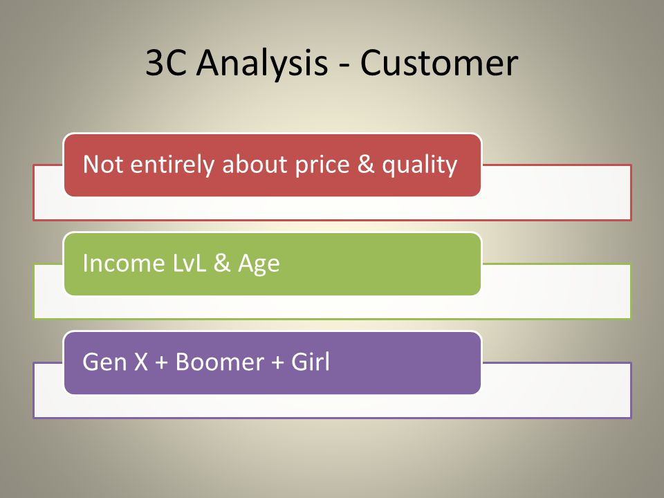 3C Analysis - Customer Not entirely about price & quality
