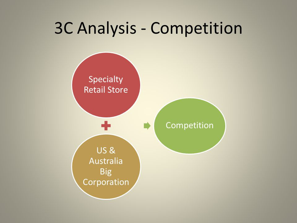 3C Analysis - Competition