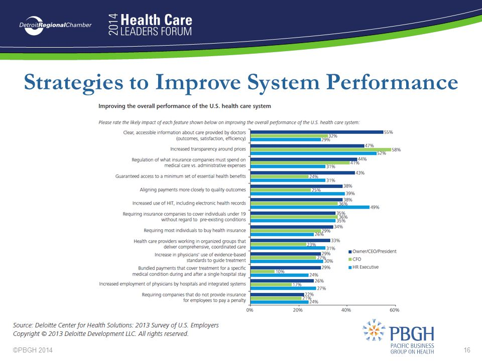 Strategies to Improve System Performance