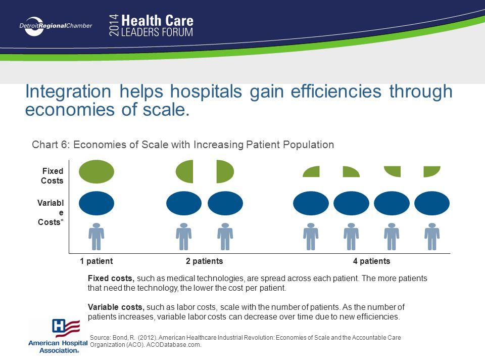 Integration helps hospitals gain efficiencies through economies of scale.