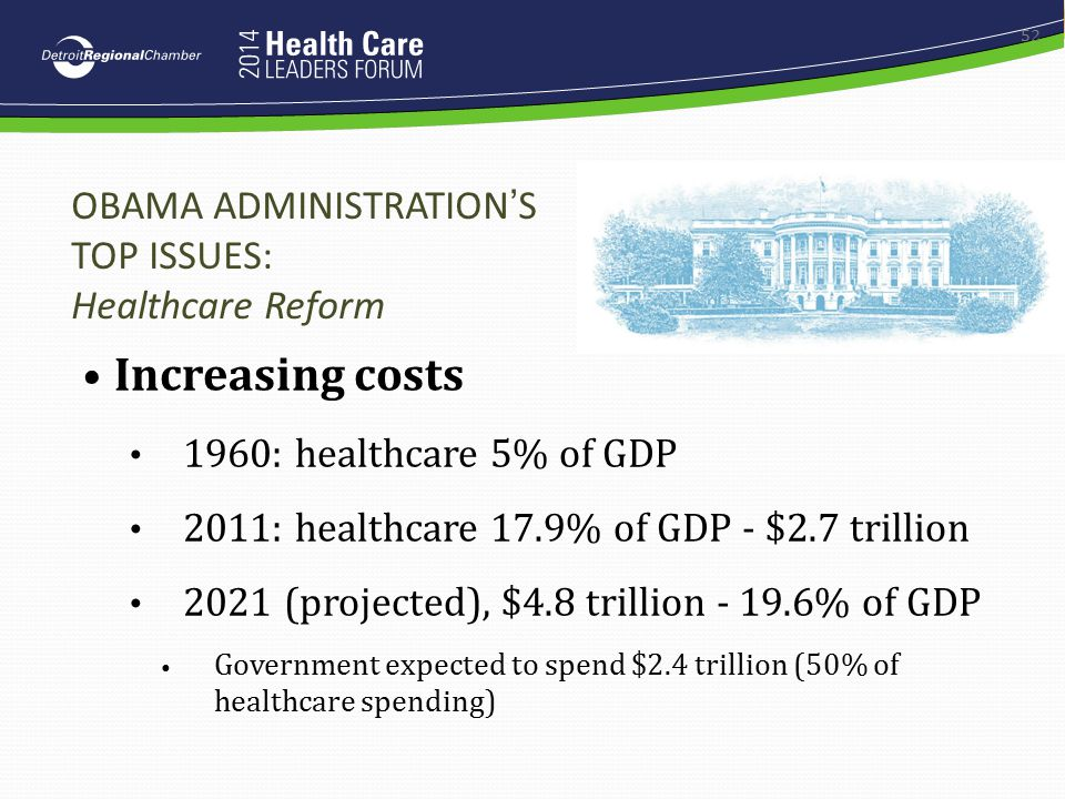 OBAMA ADMINISTRATION'S TOP ISSUES: Healthcare Reform