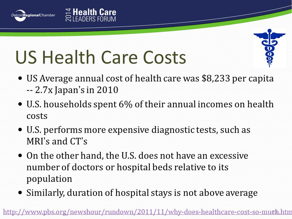 US Health Care Costs US Average annual cost of health care was $8,233 per capita -- 2.7x Japan's in 2010.