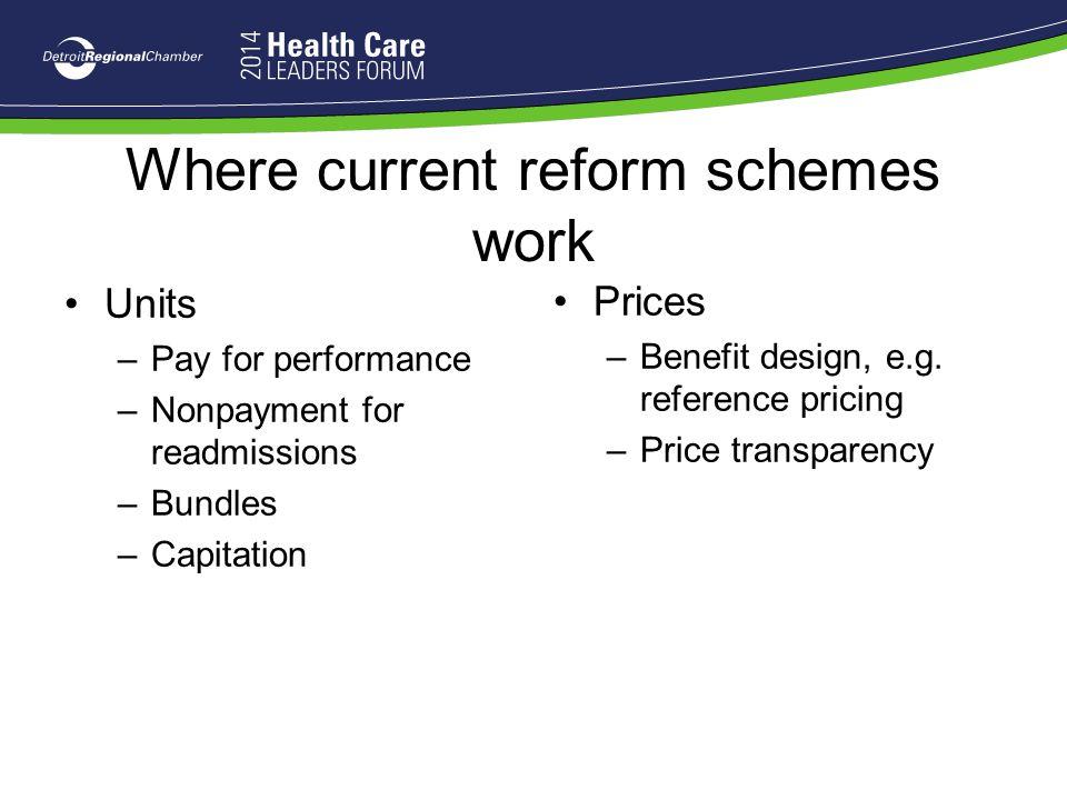 Where current reform schemes work