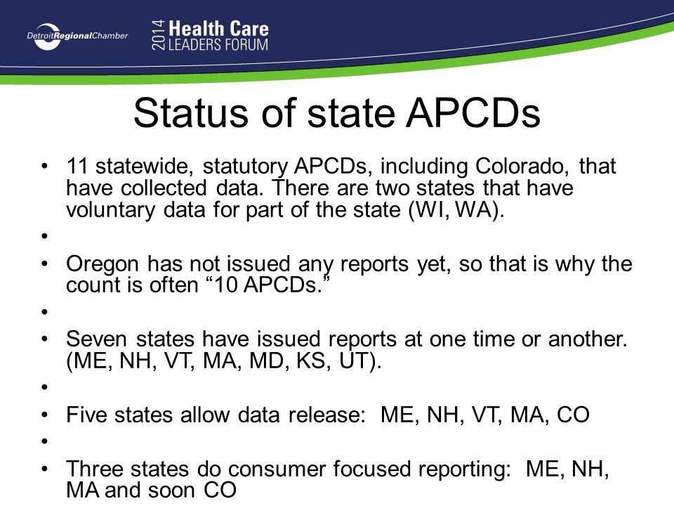 Status of state APCDs