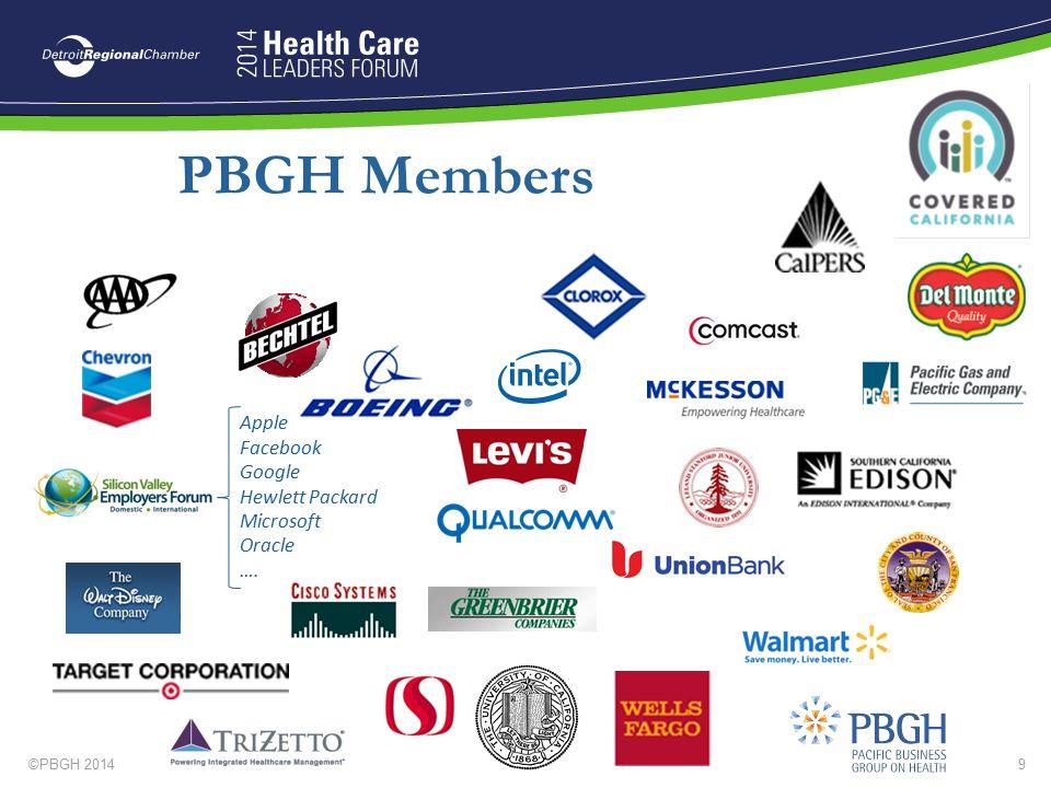 PBGH Members Apple Facebook Google Hewlett Packard Microsoft Oracle ….