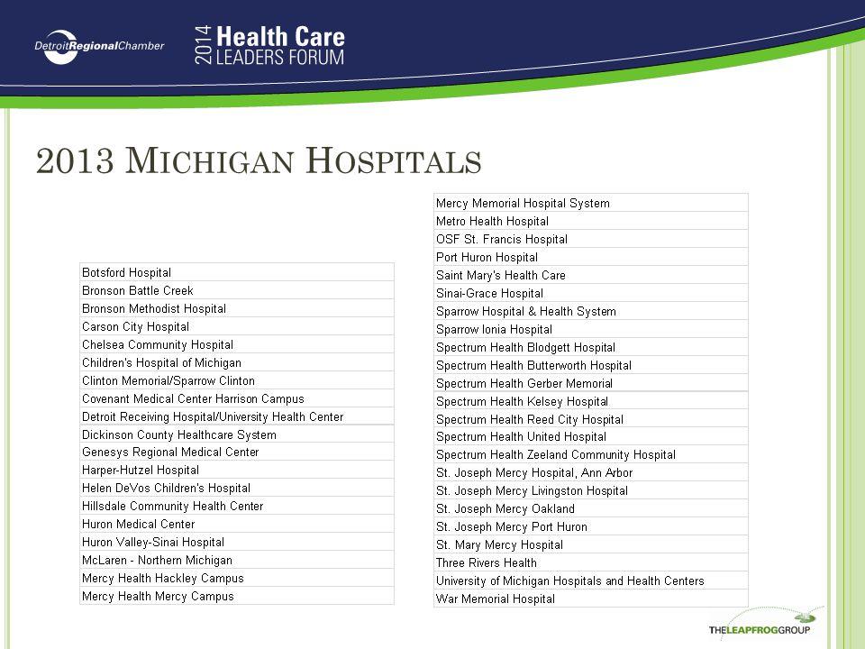 2013 Michigan Hospitals