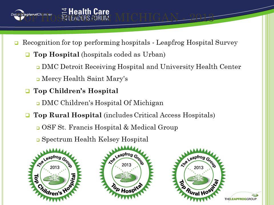 Top Hospitals in MICHIGAN - 2013