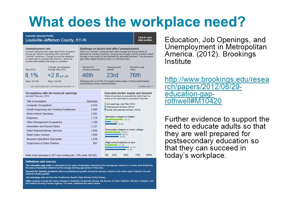 What does the workplace need