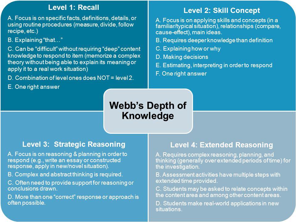 Webb's Depth of Knowledge Model