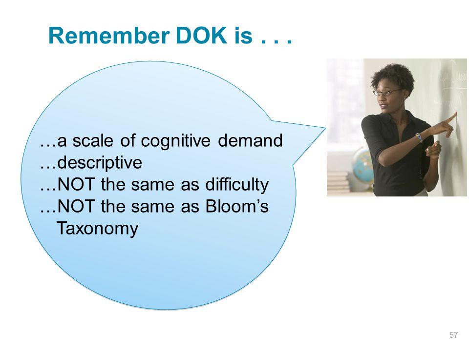 Remember DOK is . . . …a scale of cognitive demand …descriptive