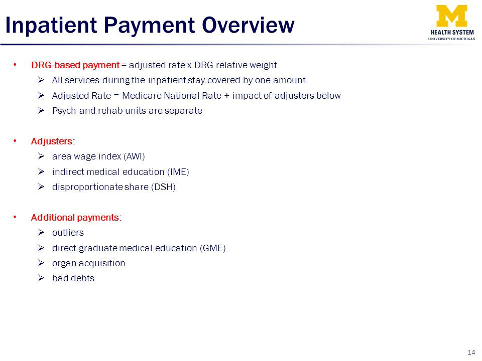 Inpatient Payment Overview