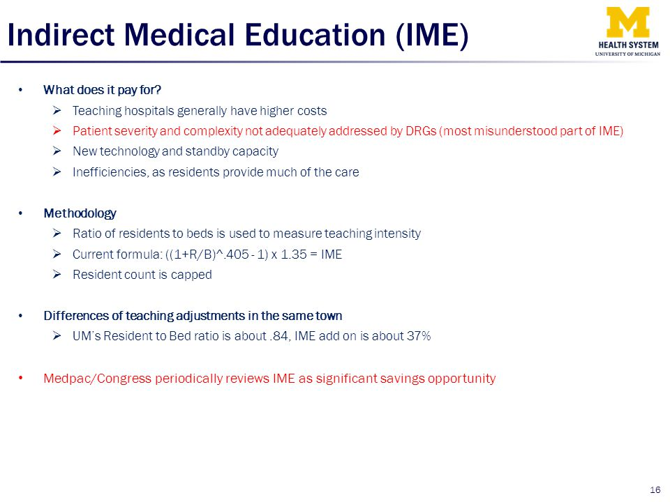 Indirect Medical Education (IME)