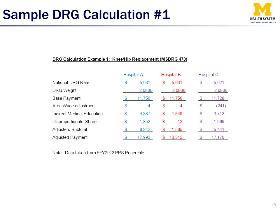 Sample DRG Calculation #1