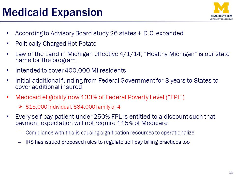 Medicaid Expansion According to Advisory Board study 26 states + D.C. expanded. Politically Charged Hot Potato.