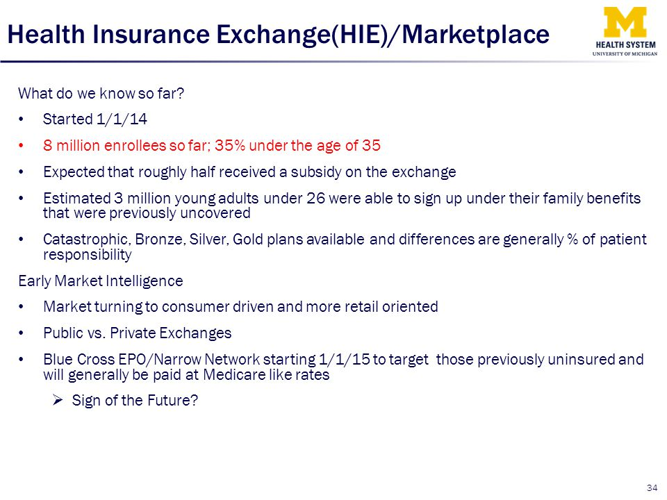 Health Insurance Exchange(HIE)/Marketplace