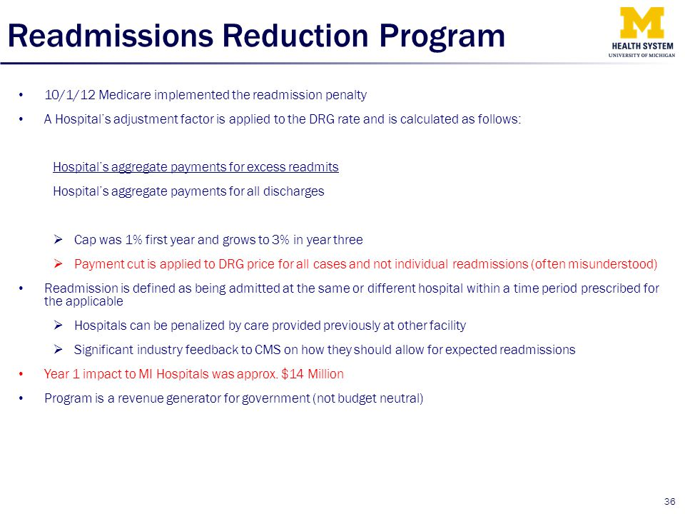 Readmissions Reduction Program