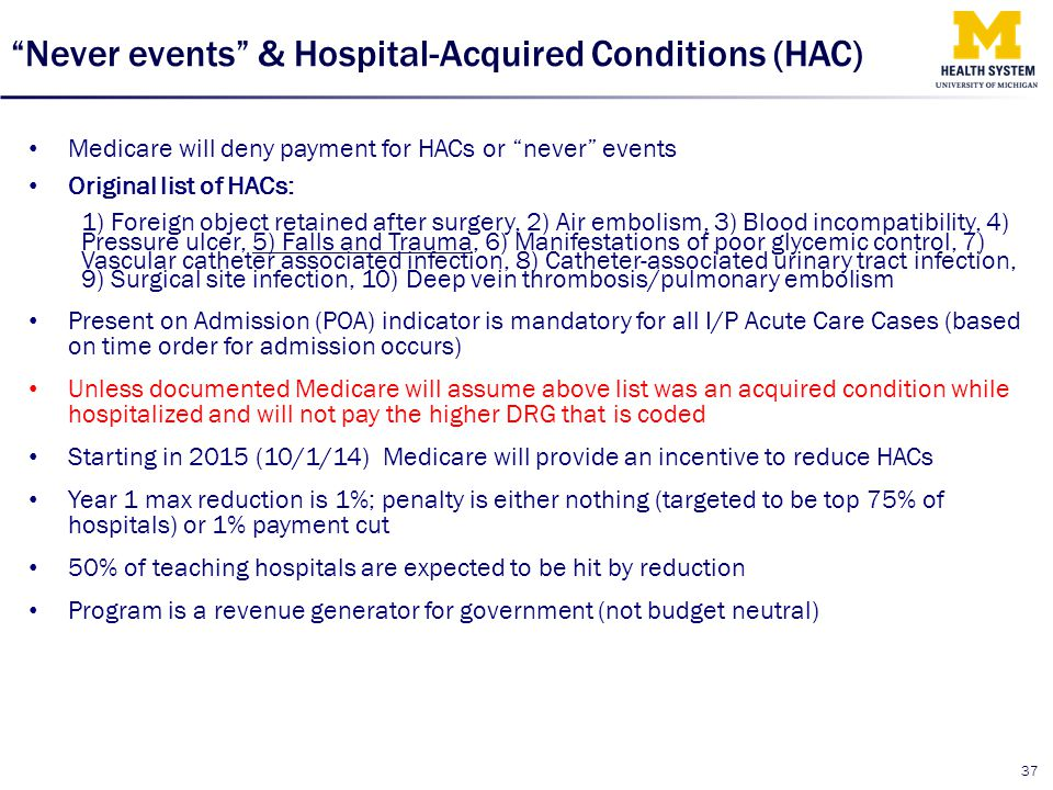 Never events & Hospital-Acquired Conditions (HAC)