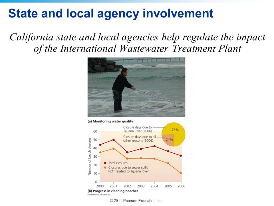 State and local agency involvement