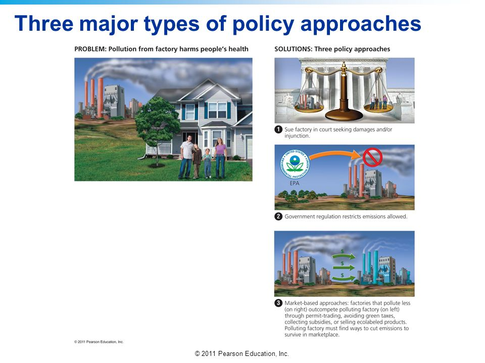Three major types of policy approaches