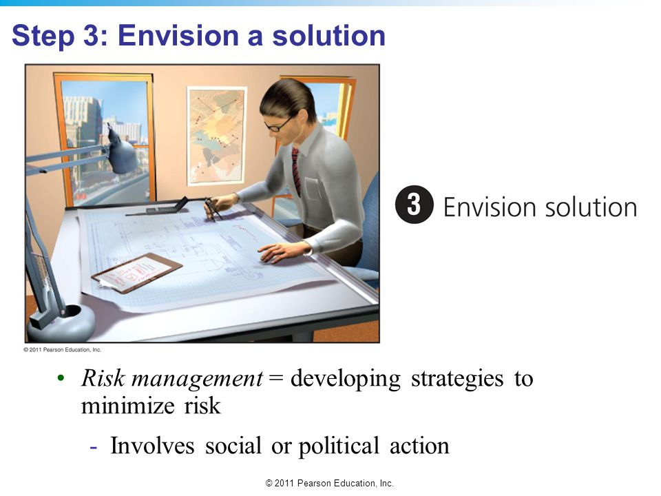 Step 3: Envision a solution