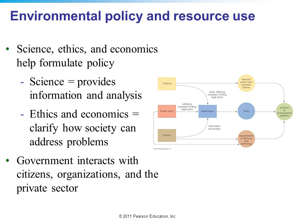 Environmental policy and resource use