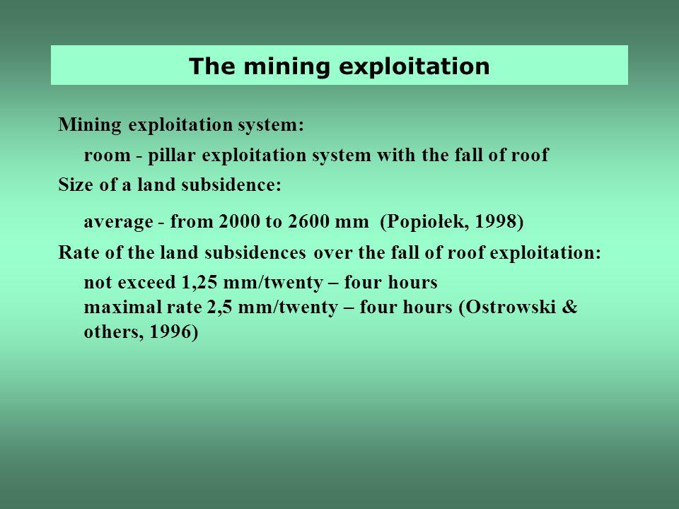 The mining exploitation